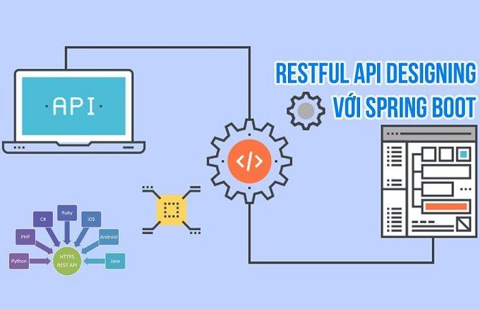 Khóa học RESTful API designing với Spring Boot