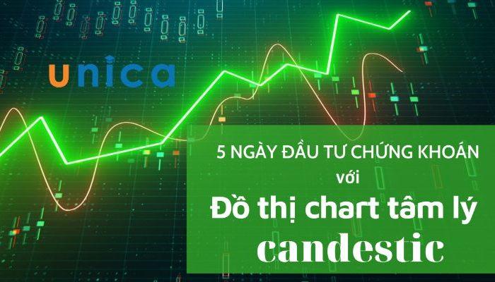 5 ngày đầu tư chứng khoán thực chiến với đồ thị chart tâm lý candestic